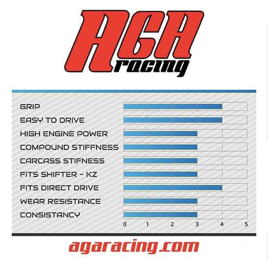 tabla características neumático vega azul SL3 AGA Racing tienda online karting